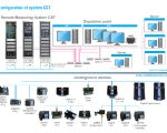 Hệ thống quan trắc khí mỏ CST-40