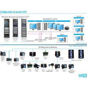 Hệ thống giám sát khí 80 kênh CST-40C